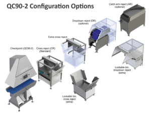 NEWTEC Checkpoint QC90-2 Check Weigher Options